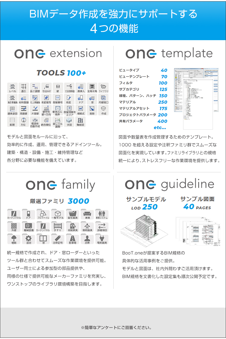 BIMデータ作成を強力にサポートする4つの機能/one extension/one template/one family/one guideline/